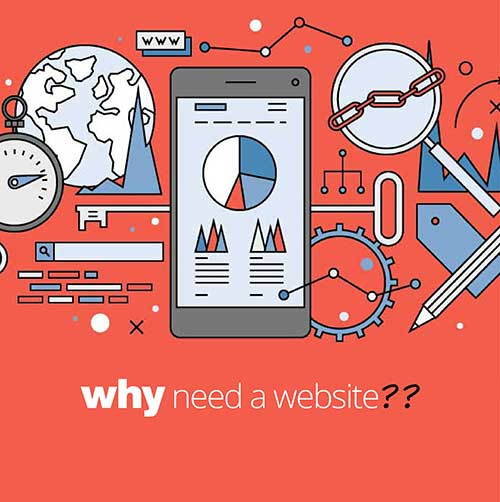 Websites and all about it; need and benefits of websites