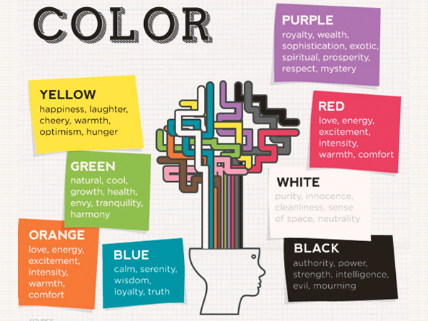 colorPsychology
