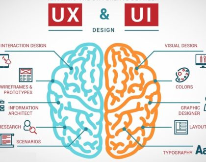 UX - Website Design